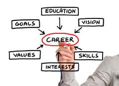 Guidance Dept: Career Information Links 26th May